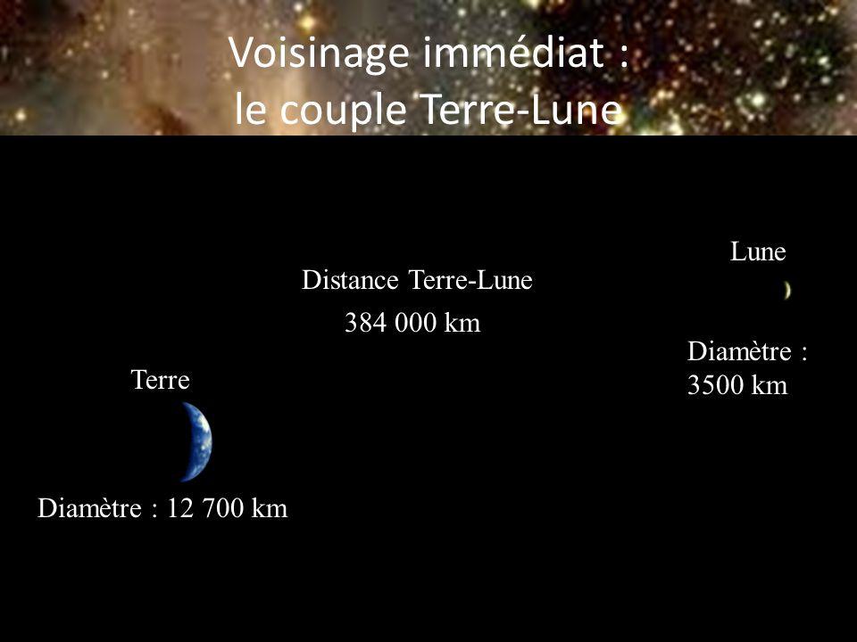 Voisinage immédiat : le couple Terre-Lune