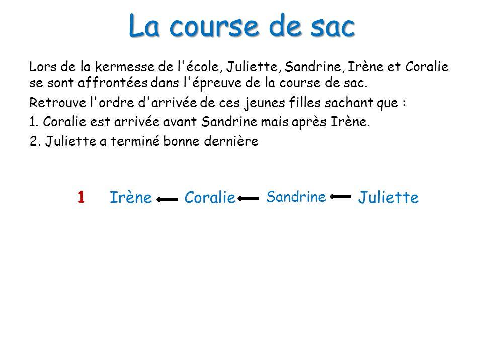 La course de sac 1 Irène Coralie Juliette Sandrine