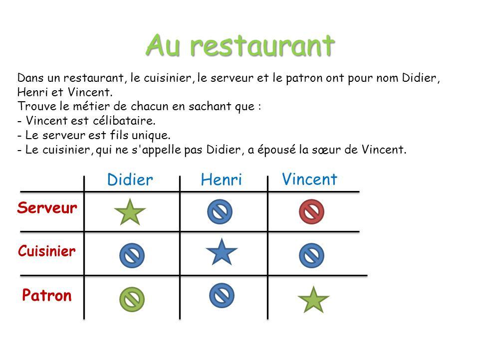 Au restaurant Didier Henri Vincent Serveur Patron Cuisinier