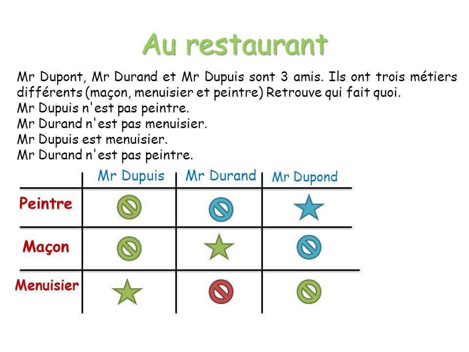Au restaurant Peintre Maçon Mr Dupuis Mr Durand Menuisier