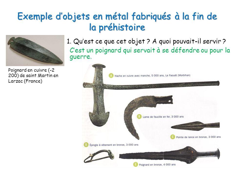 Exemple d'objets en métal fabriqués à la fin de la préhistoire