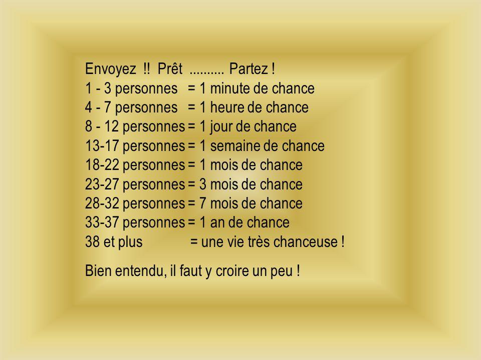 Envoyez !! Prêt .......... Partez ! 1 - 3 personnes = 1 minute de chance 4 - 7 personnes = 1 heure de chance 8 - 12 personnes = 1 jour de chance 13-17 personnes = 1 semaine de chance 18-22 personnes = 1 mois de chance 23-27 personnes = 3 mois de chance 28-32 personnes = 7 mois de chance 33-37 personnes = 1 an de chance 38 et plus = une vie très chanceuse !