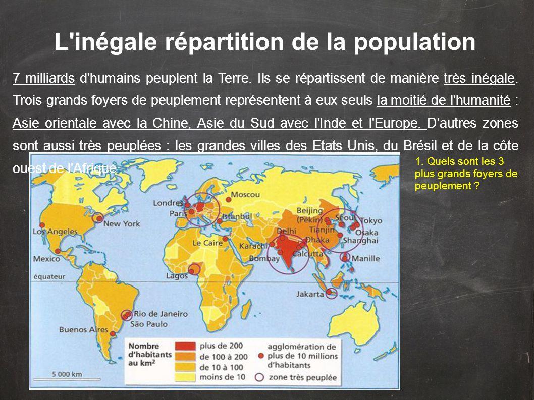 L inégale répartition de la population