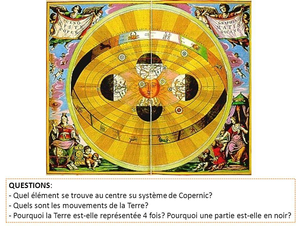 QUESTIONS: Quel élément se trouve au centre su système de Copernic Quels sont les mouvements de la Terre