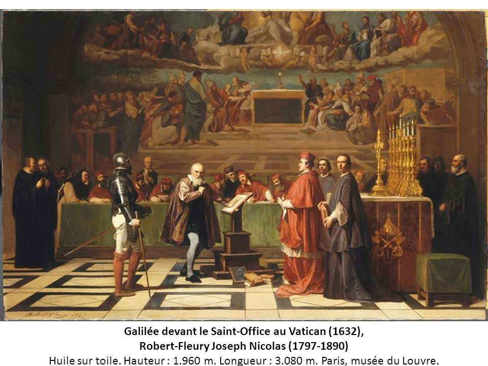 Galilée devant le Saint-Office au Vatican (1632),