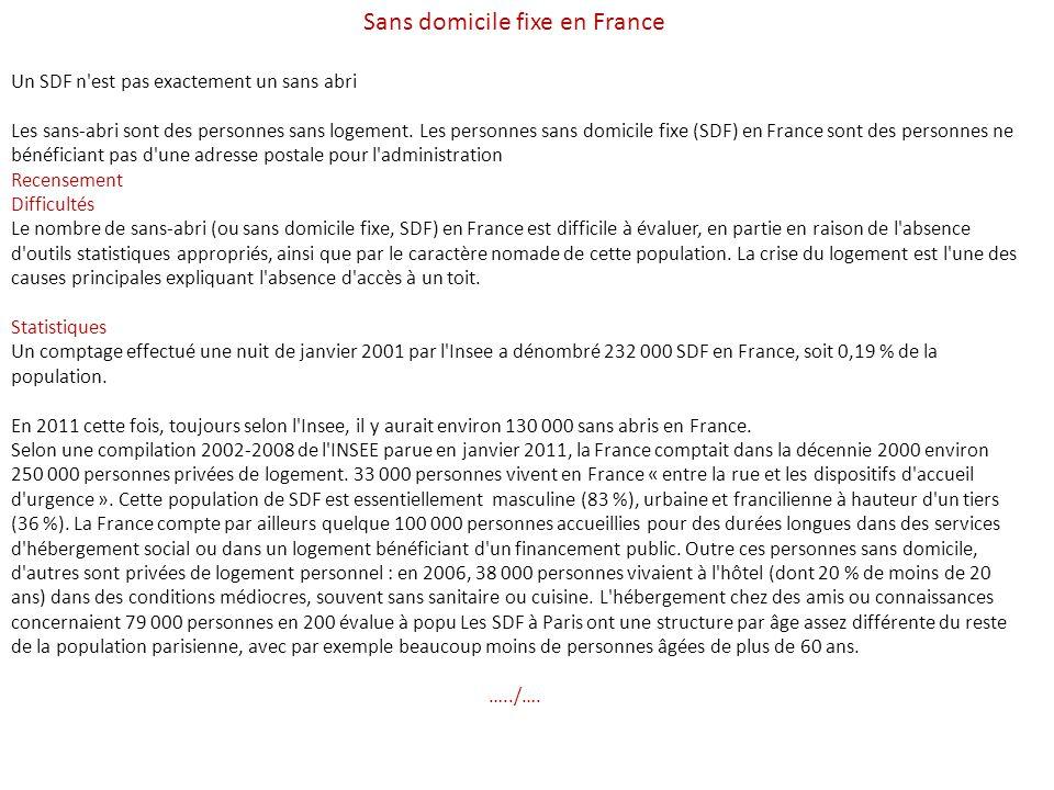 Sans domicile fixe en France