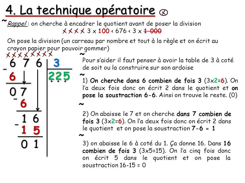 4. La technique opératoire