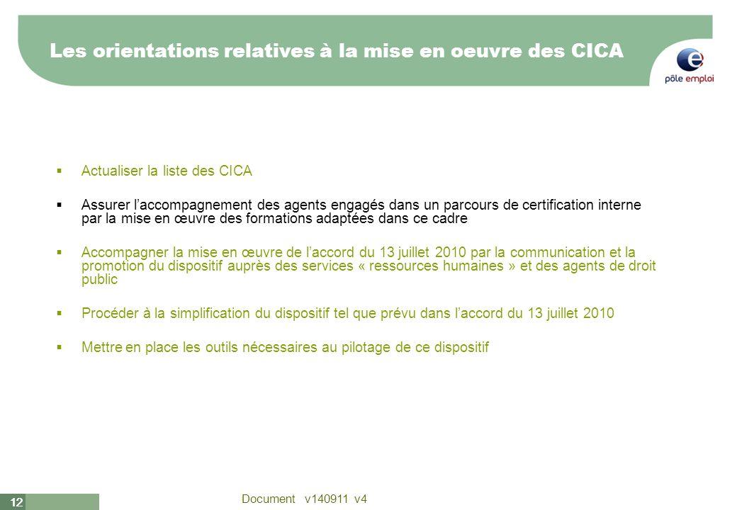 Les orientations relatives à la mise en oeuvre des CICA