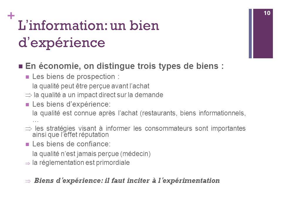 L'information: un bien d'expérience
