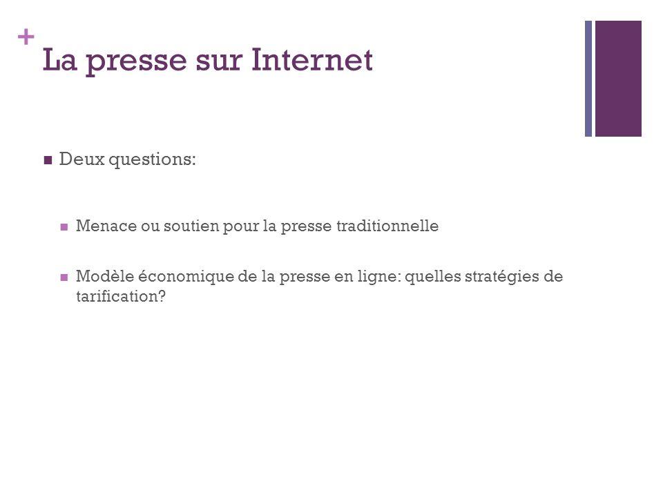La presse sur Internet Deux questions: