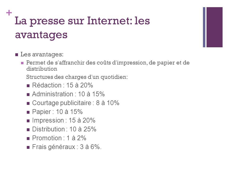 La presse sur Internet: les avantages