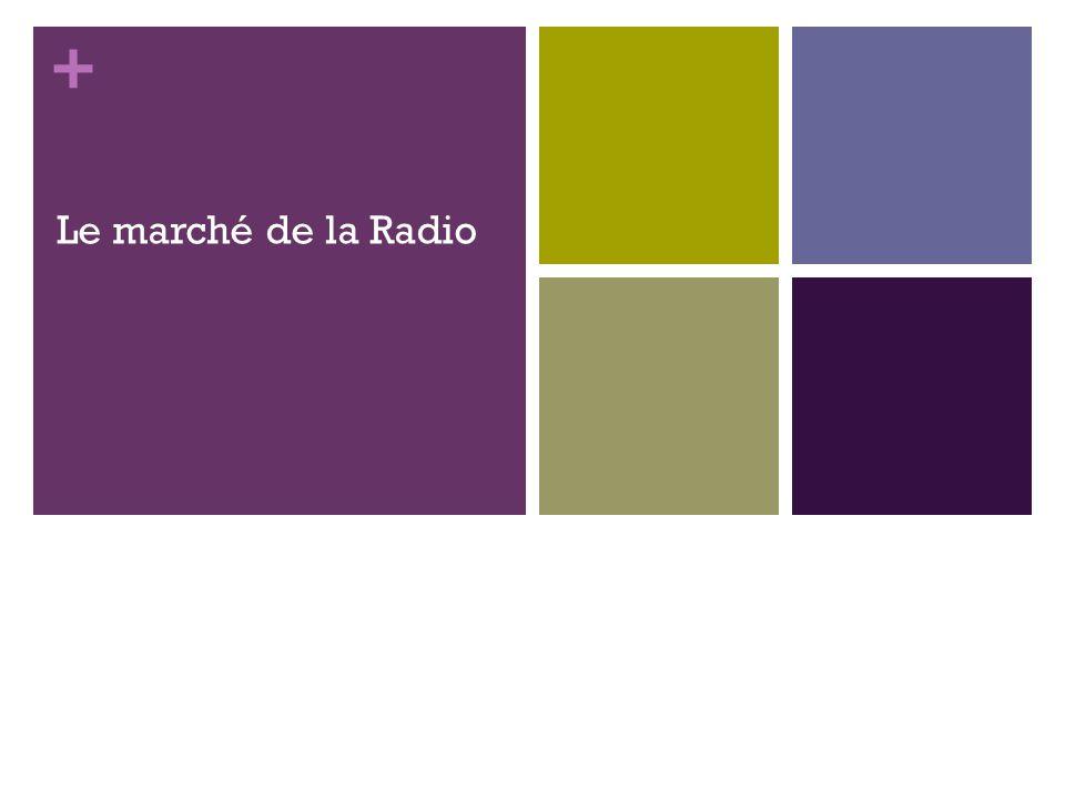 Le marché de la Radio