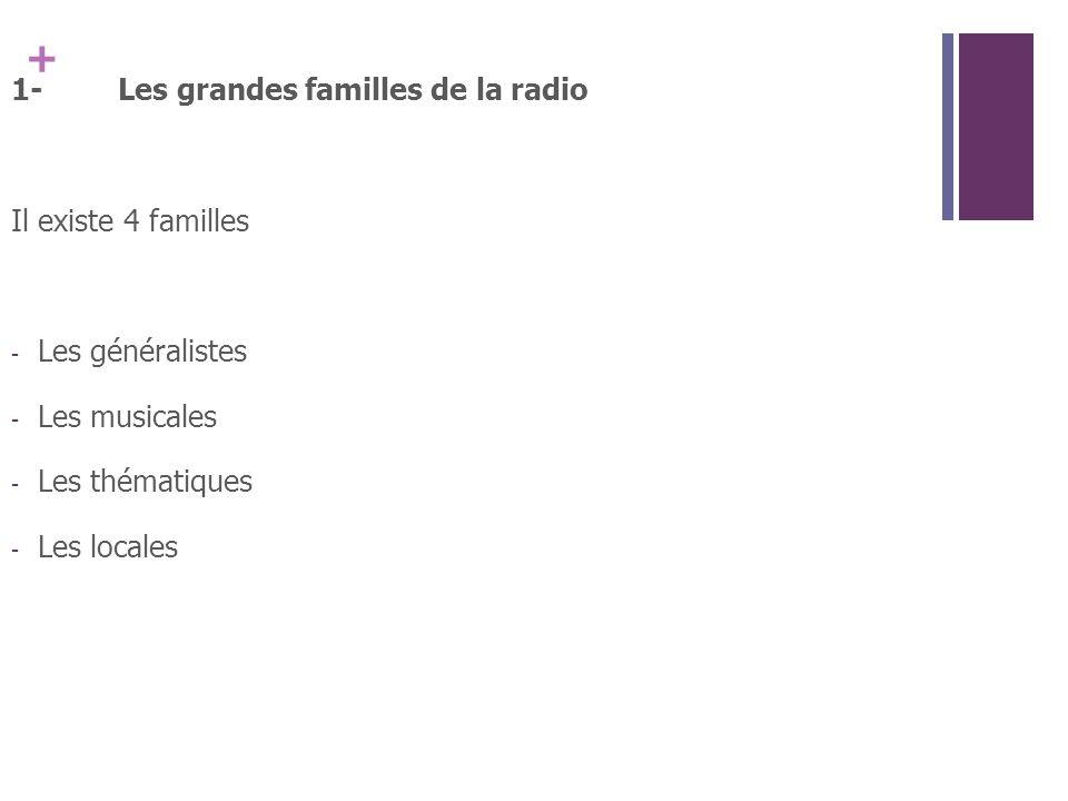 1- Les grandes familles de la radio