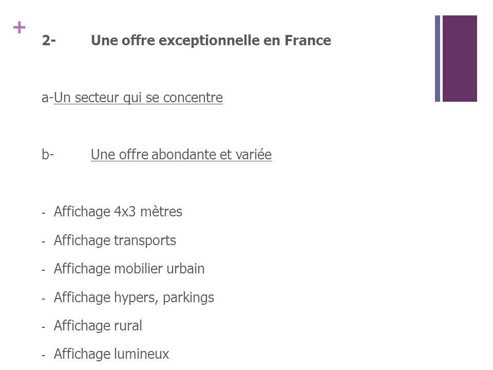 2- Une offre exceptionnelle en France