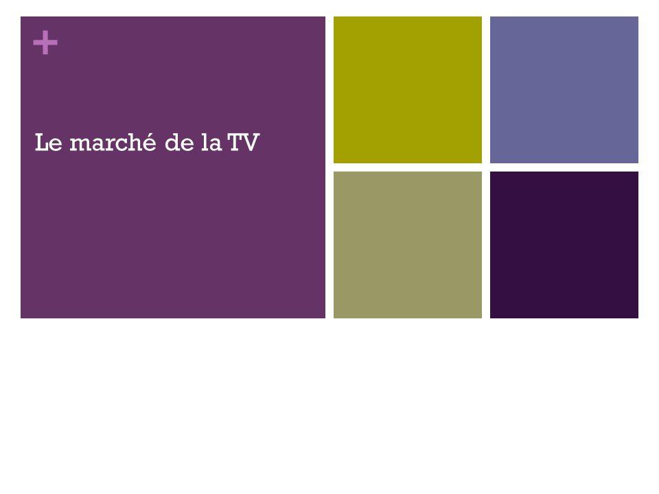Le marché de la TV