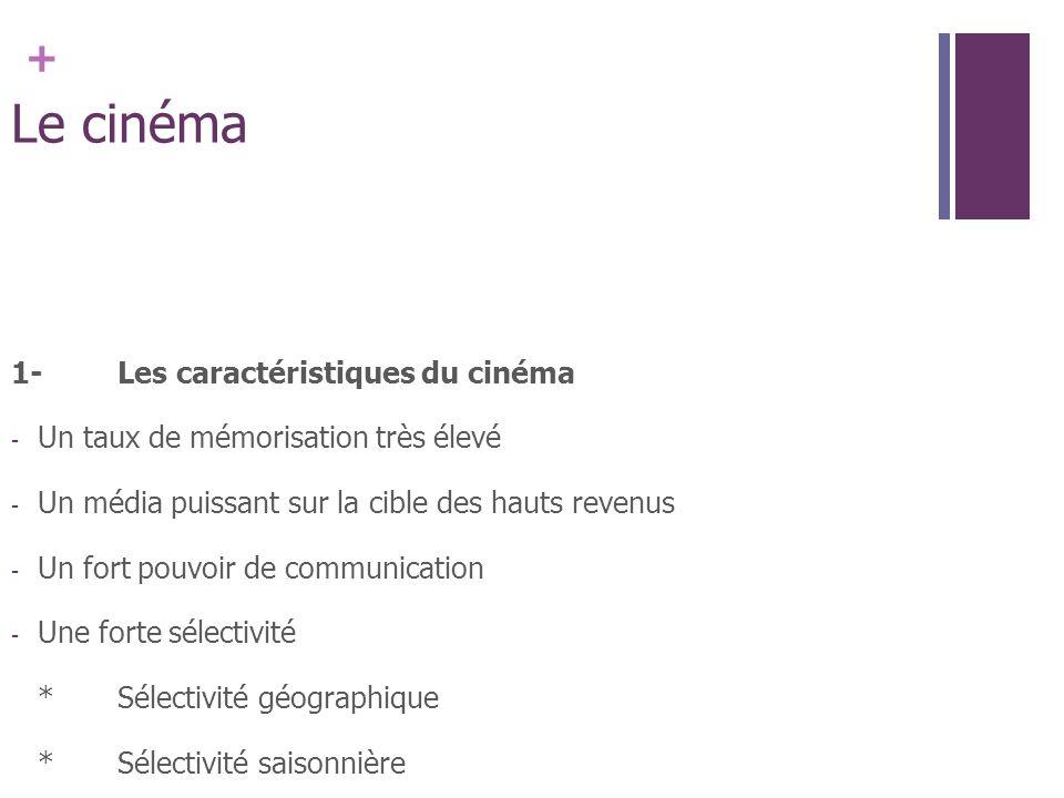 Le cinéma 1- Les caractéristiques du cinéma