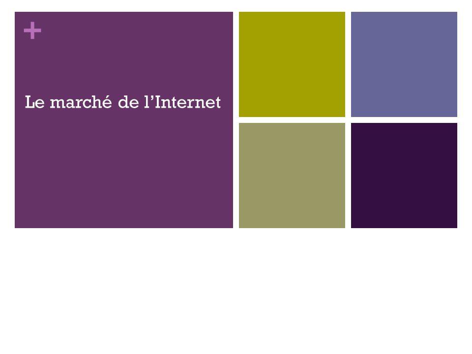 Le marché de l'Internet