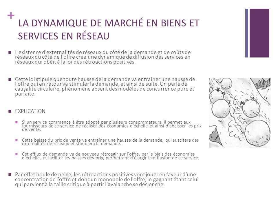 LA DYNAMIQUE DE MARCHÉ EN BIENS ET SERVICES EN RÉSEAU