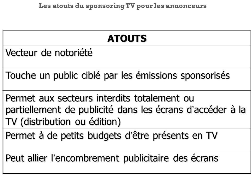 Les atouts du sponsoring TV pour les annonceurs