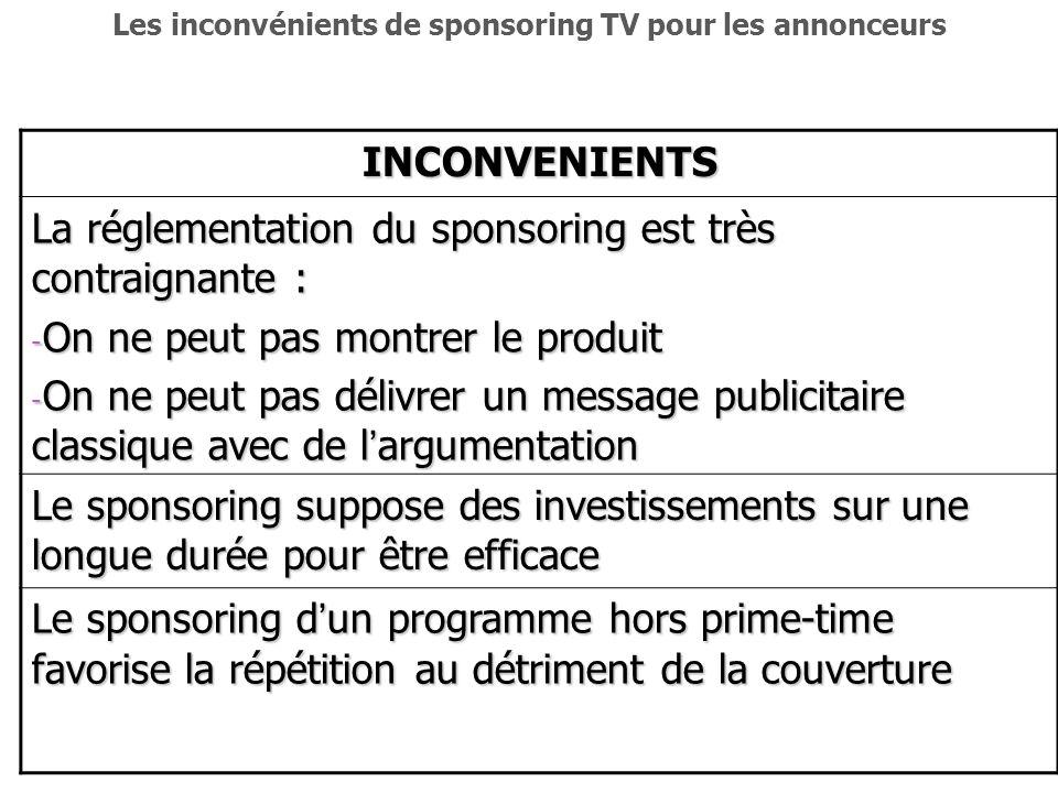 Les inconvénients de sponsoring TV pour les annonceurs
