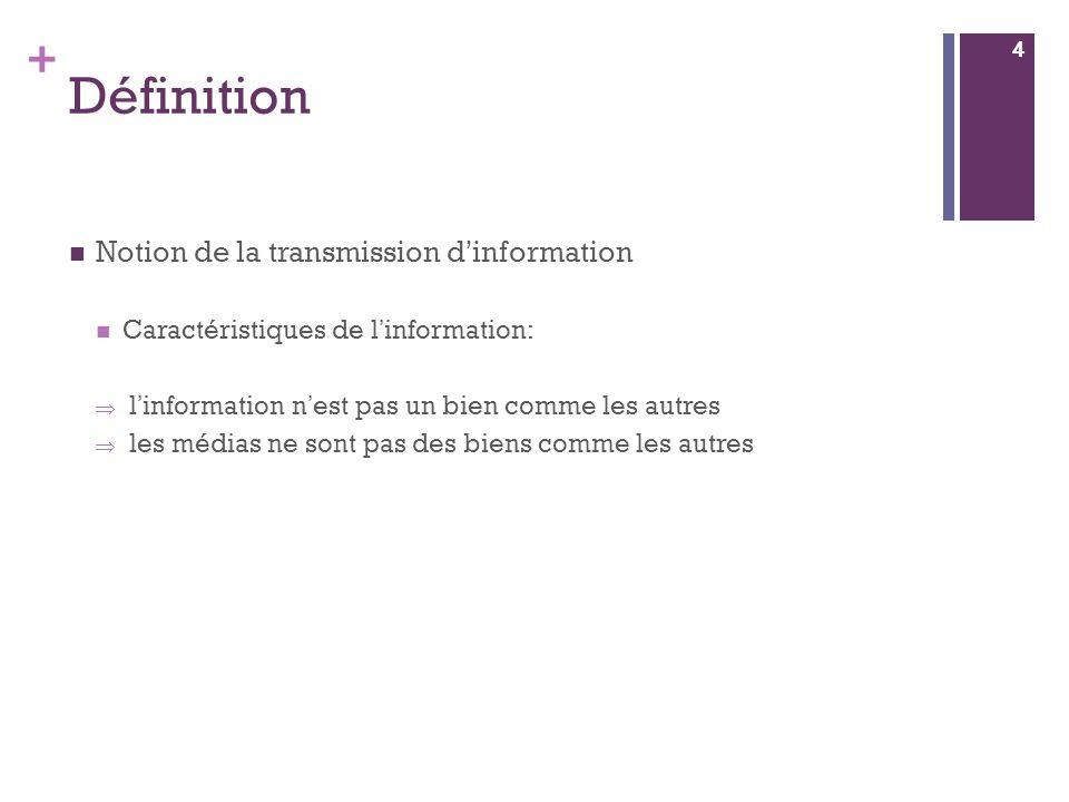 Définition Notion de la transmission d'information