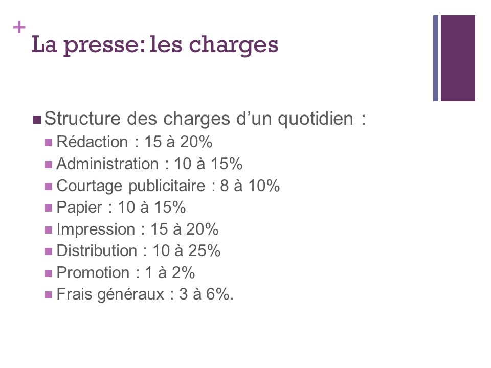 La presse: les charges Structure des charges d'un quotidien :