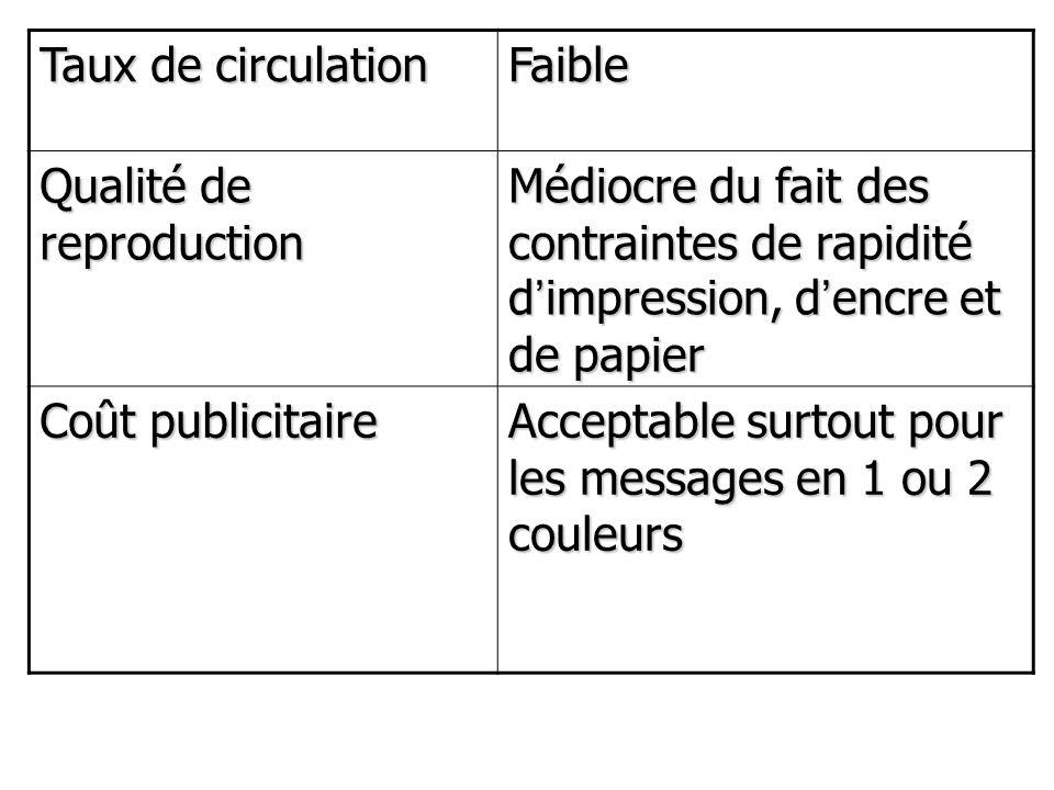 Taux de circulation Faible. Qualité de reproduction. Médiocre du fait des contraintes de rapidité d'impression, d'encre et de papier.