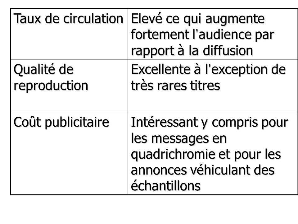 Taux de circulation Elevé ce qui augmente fortement l'audience par rapport à la diffusion. Qualité de reproduction.