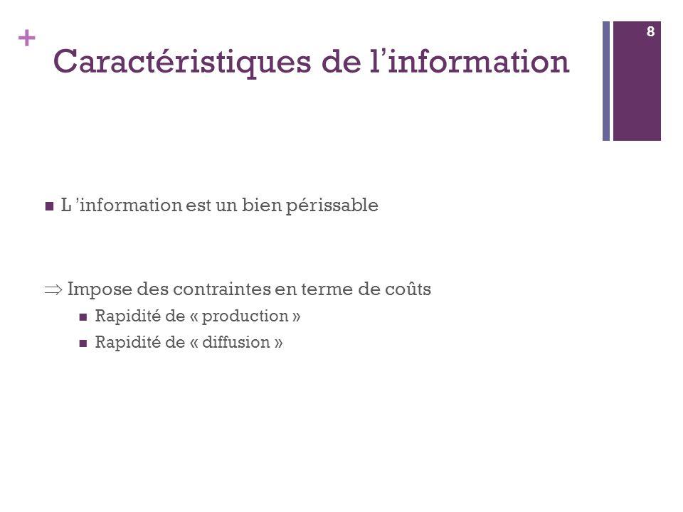 Caractéristiques de l'information