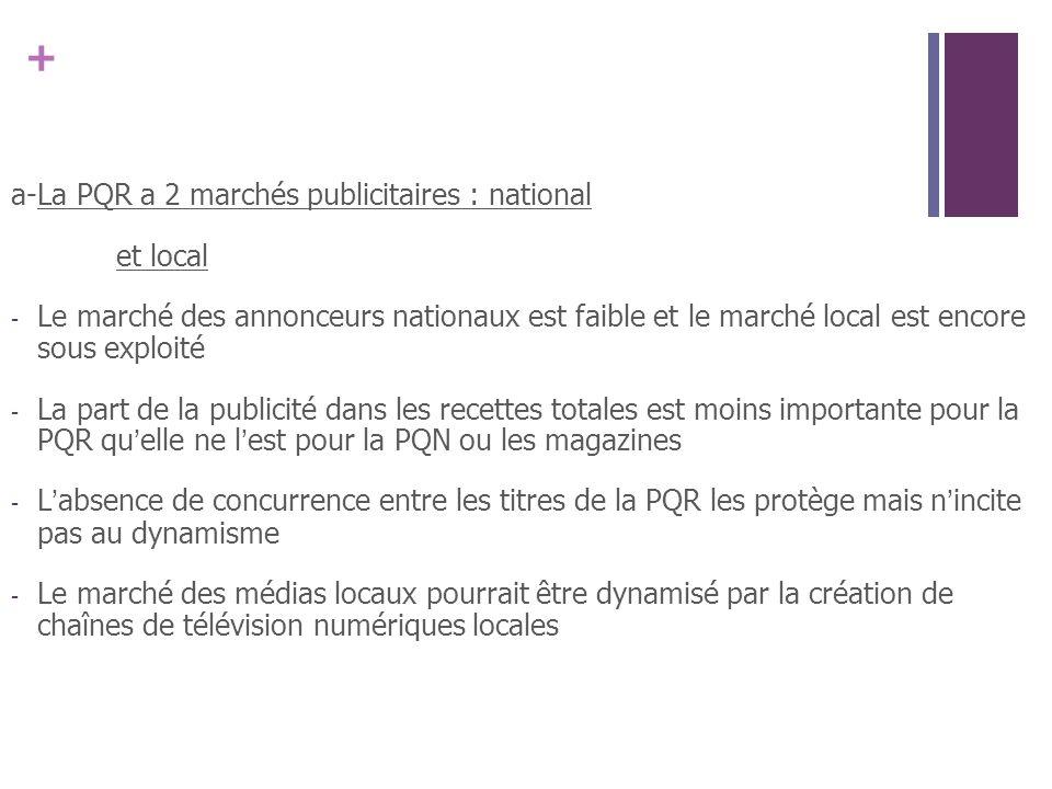 a- La PQR a 2 marchés publicitaires : national