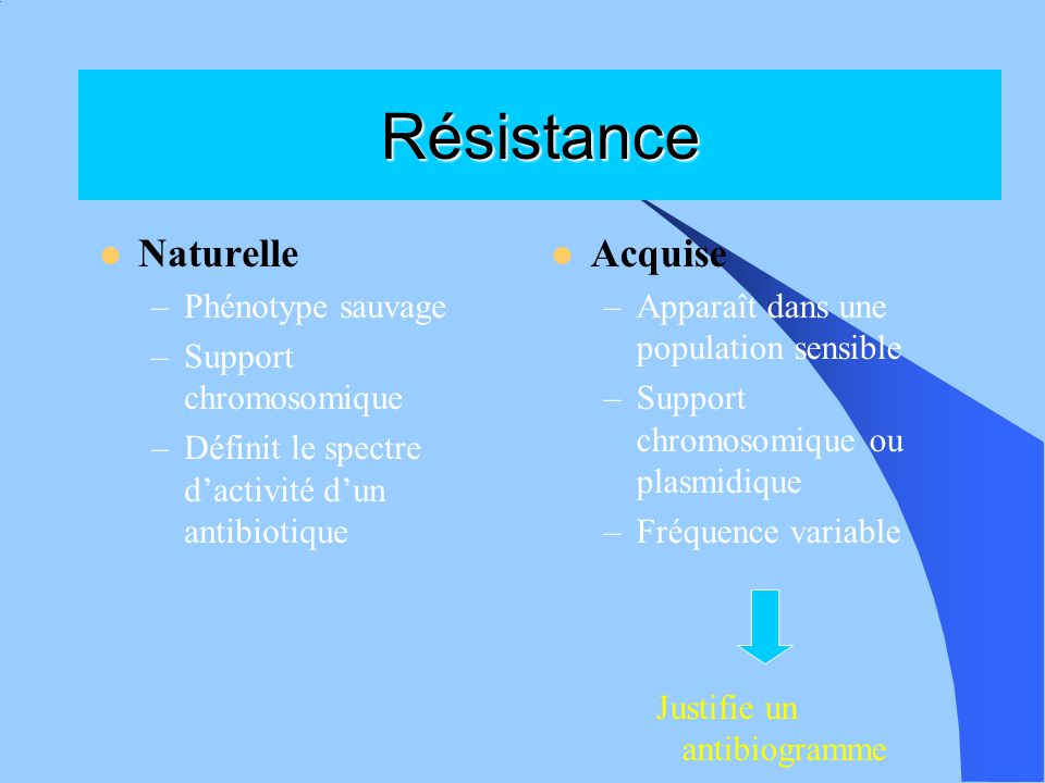 Résistance Naturelle Acquise Phénotype sauvage Support chromosomique