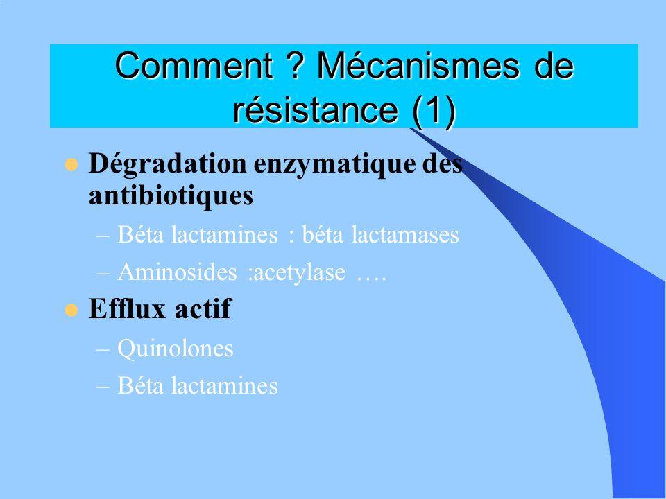 Comment Mécanismes de résistance (1)