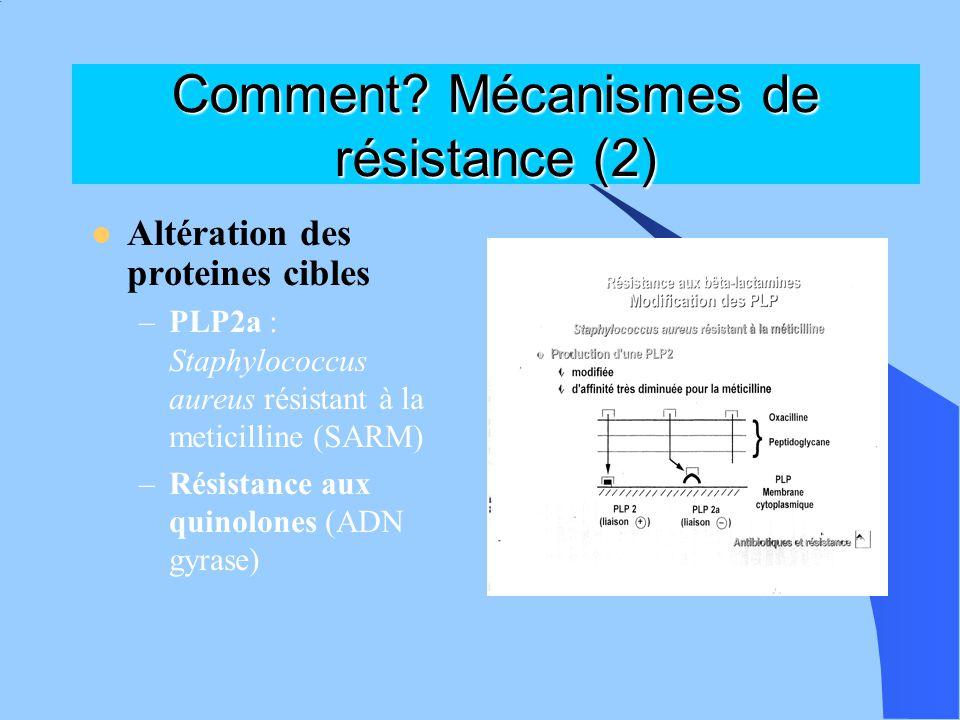 Comment Mécanismes de résistance (2)