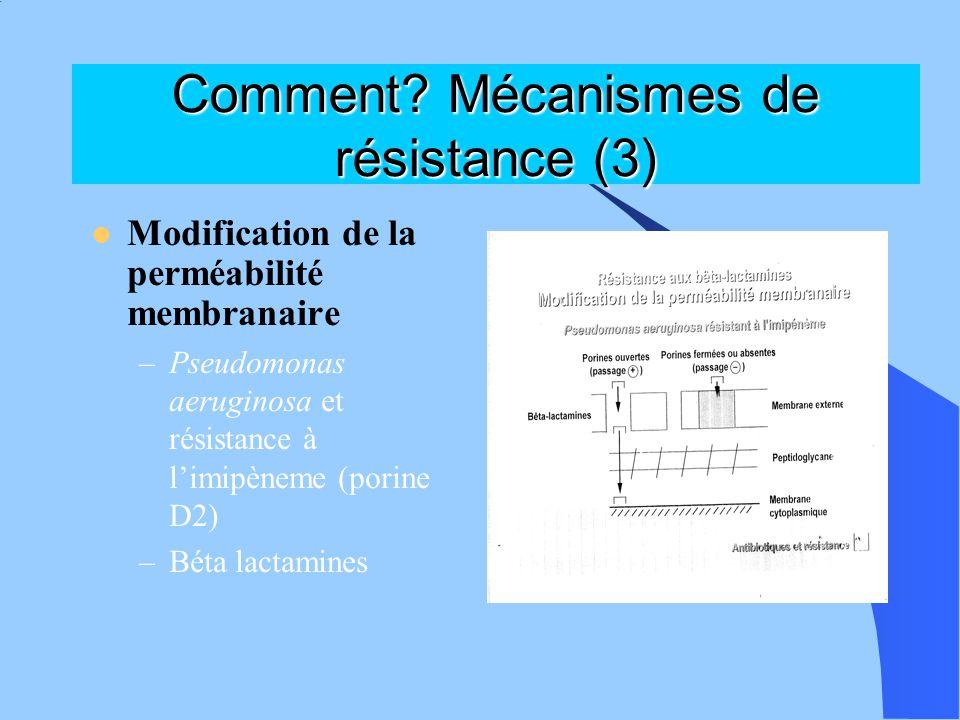 Comment Mécanismes de résistance (3)
