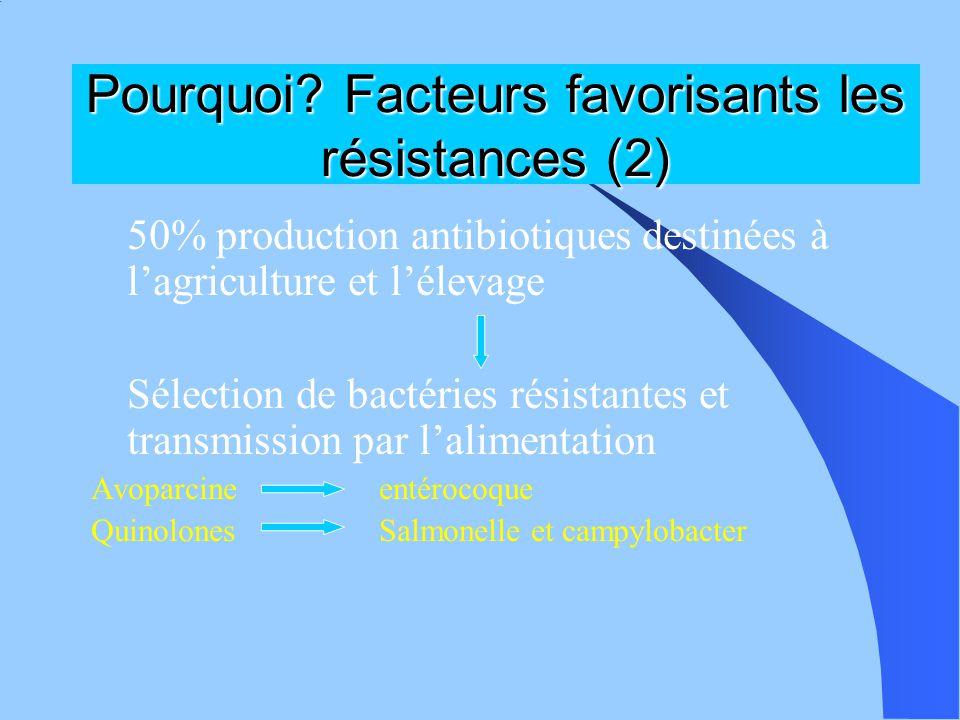 Pourquoi Facteurs favorisants les résistances (2)
