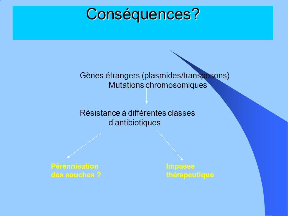 Conséquences Mutations chromosomiques