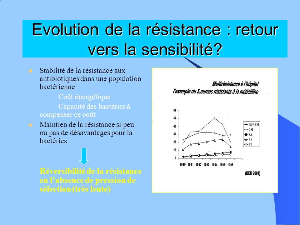 Evolution de la résistance : retour vers la sensibilité