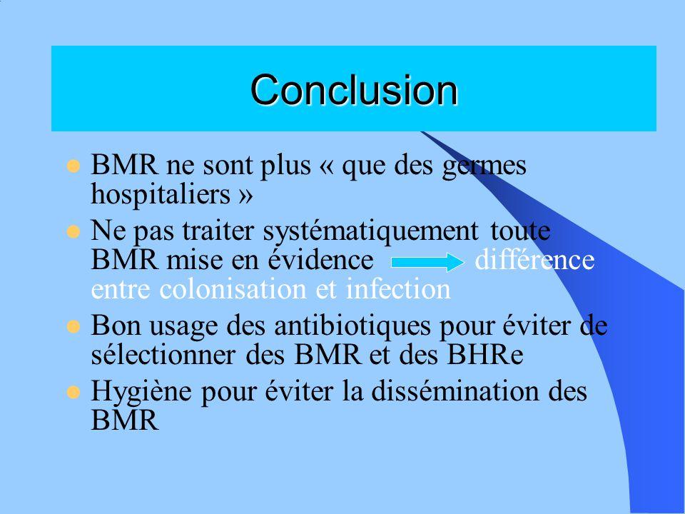 Conclusion BMR ne sont plus « que des germes hospitaliers »