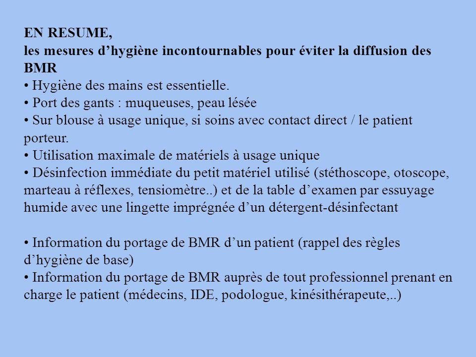 EN RESUME, les mesures d'hygiène incontournables pour éviter la diffusion des BMR. Hygiène des mains est essentielle.