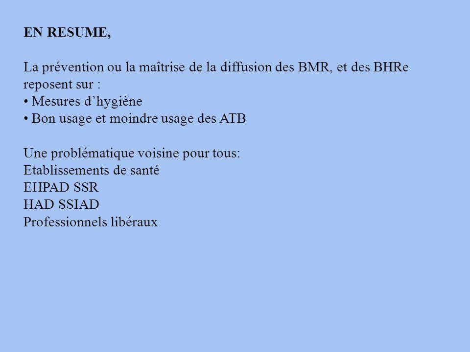 EN RESUME, La prévention ou la maîtrise de la diffusion des BMR, et des BHRe reposent sur : Mesures d'hygiène.