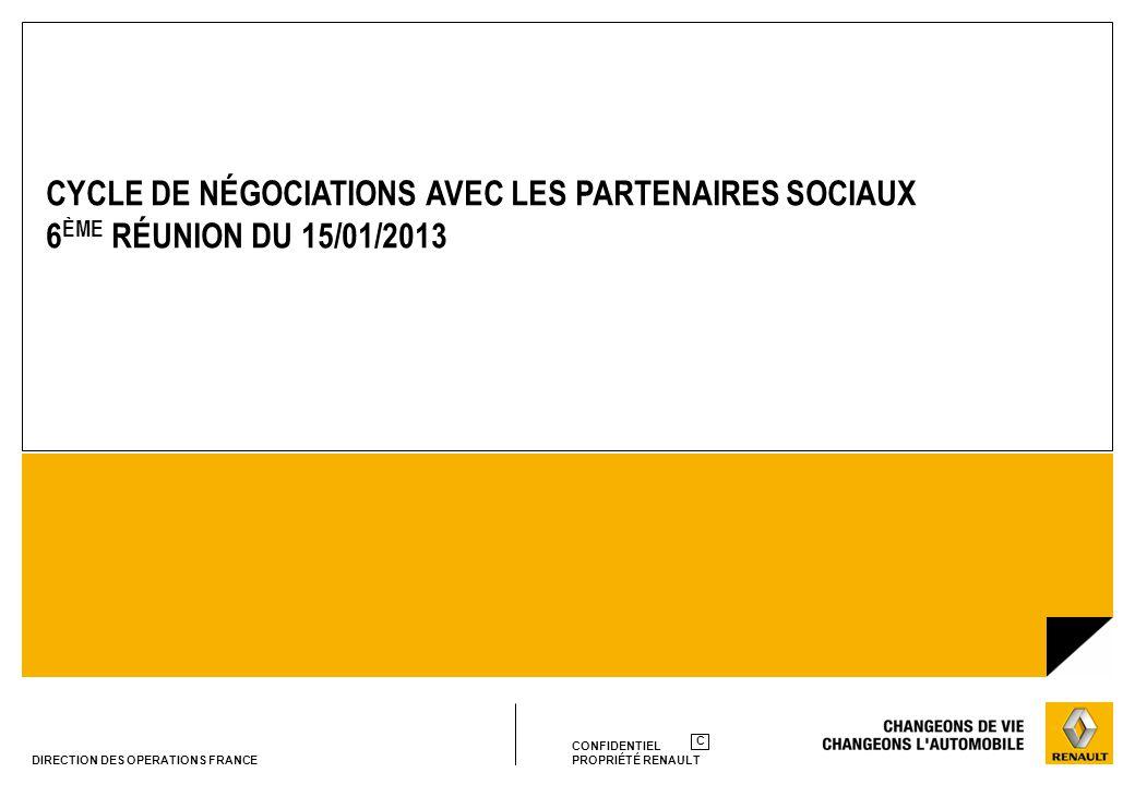 CYCLE DE NÉGOCIATIONS AVEC LES PARTENAIRES SOCIAUX 6ÈME RÉUNION DU 15/01/2013