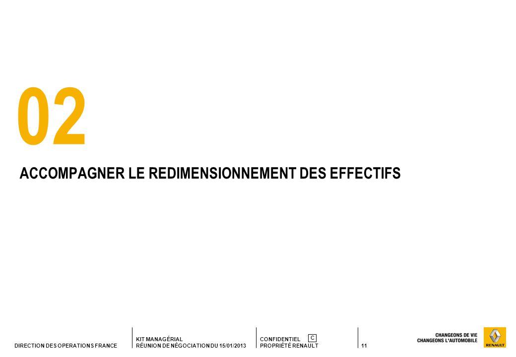 02 ACCOMPAGNER LE REDIMENSIONNEMENT DES EFFECTIFS
