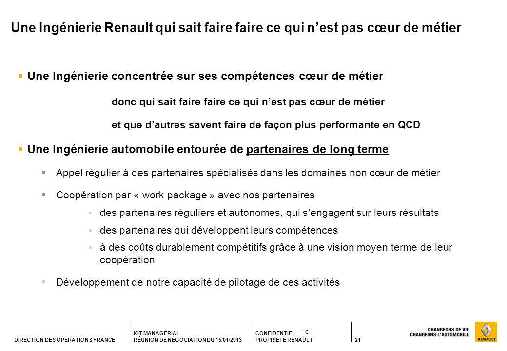 Une Ingénierie Renault qui sait faire faire ce qui n'est pas cœur de métier