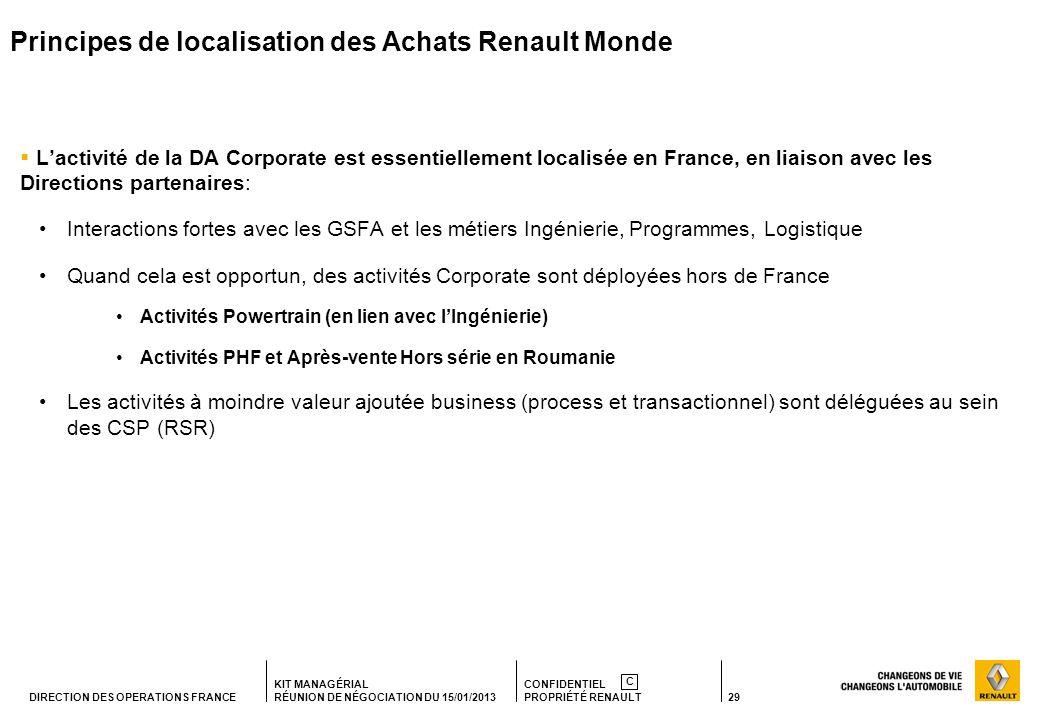 Principes de localisation des Achats Renault Monde
