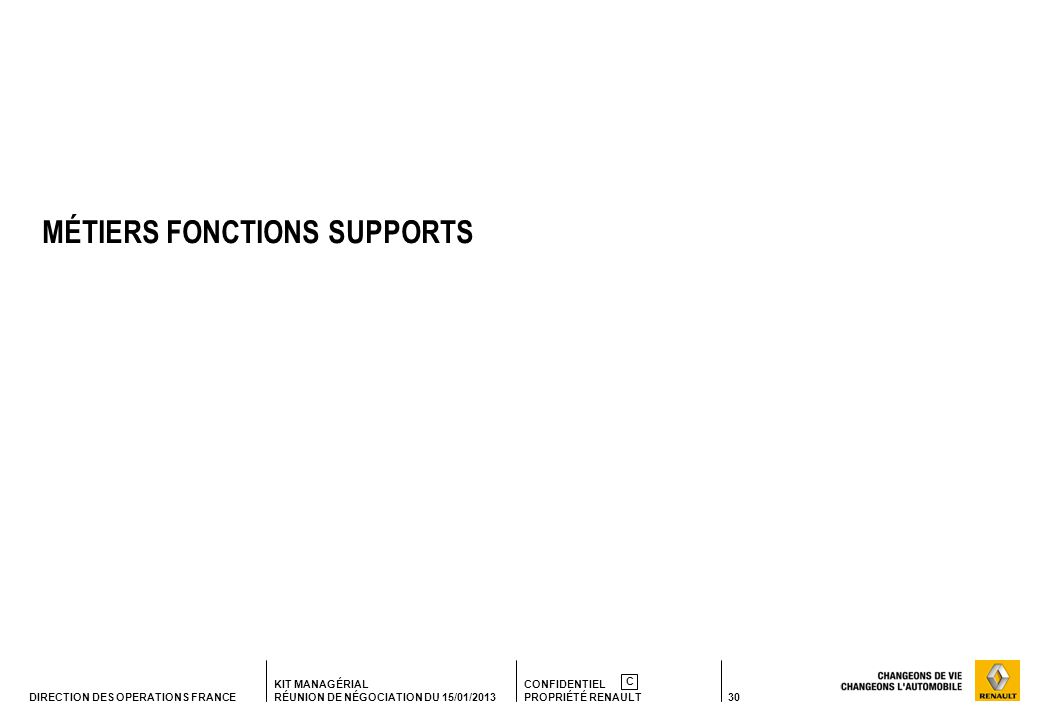 MÉTIERS FONCTIONS SUPPORTS