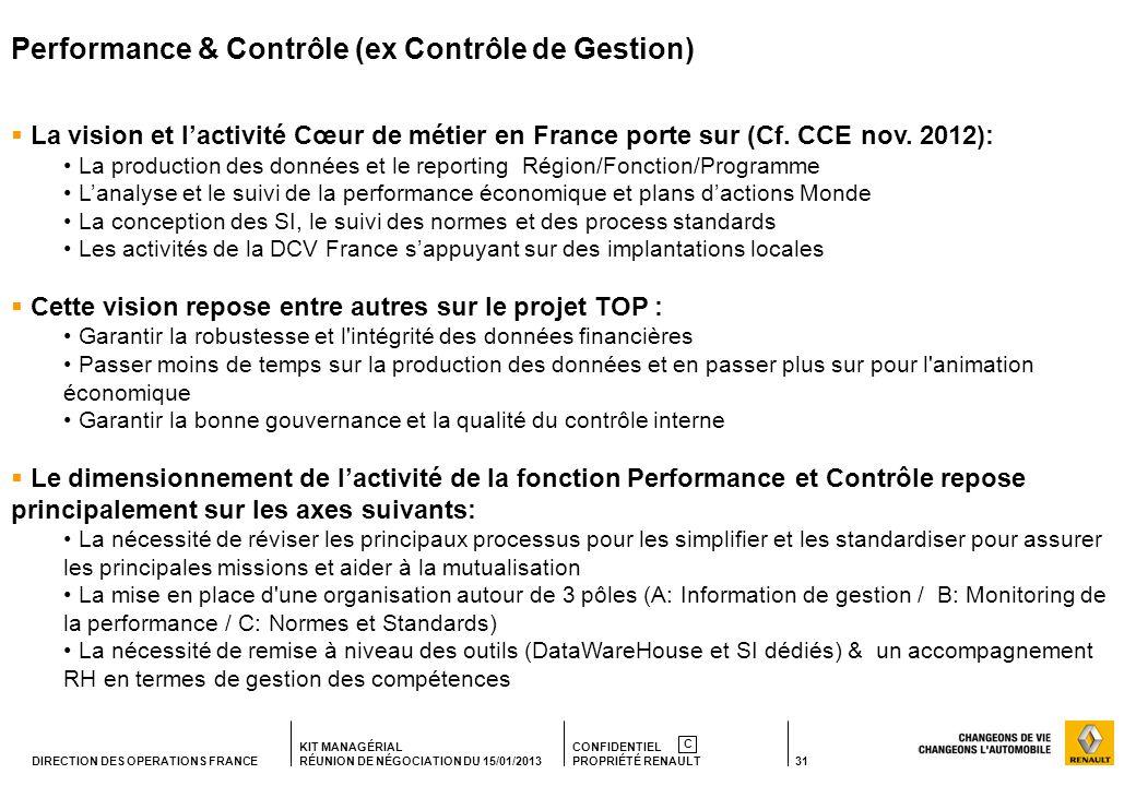 Performance & Contrôle (ex Contrôle de Gestion)