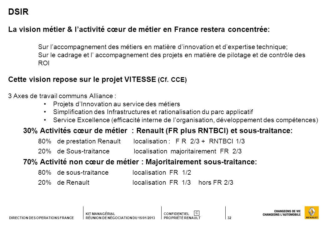 DSIR La vision métier & l'activité cœur de métier en France restera concentrée:
