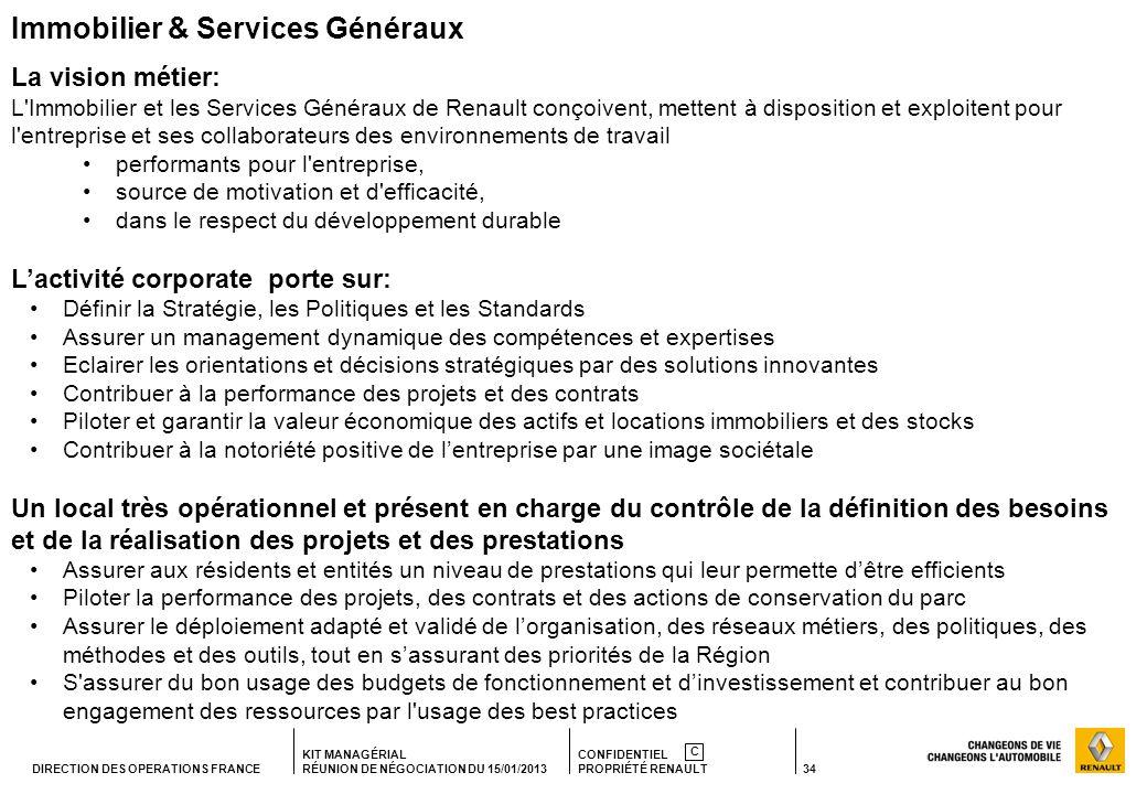 Immobilier & Services Généraux