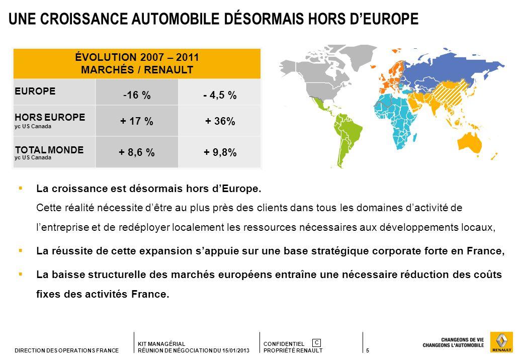 UNE CROISSANCE AUTOMOBILE DÉSORMAIS HORS D'EUROPE