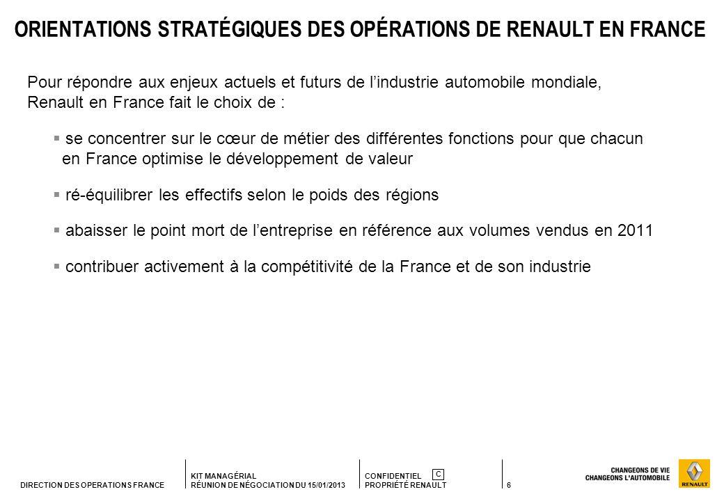ORIENTATIONS STRATÉGIQUES DES OPÉRATIONS DE RENAULT EN FRANCE